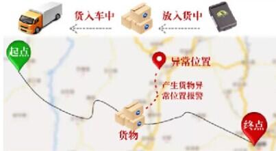中港物流|深圳到香港物流|中港物流公司-飞龙世纪
